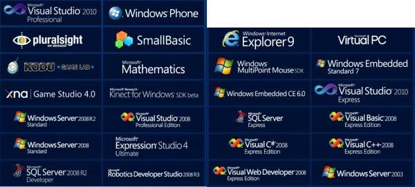 MicrosoftDreamspark