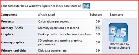 WindowsExperienceIndex-1