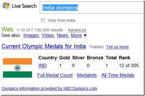 Live Search output for India Olympics, showing Medal Tally