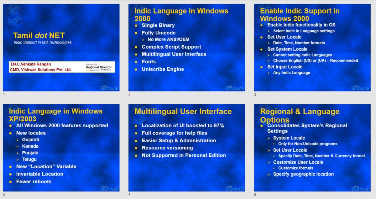 Indic Language in Windows 2000, Enable Indic Support in Windows 2000 & Indic Language in Windows XP/2003