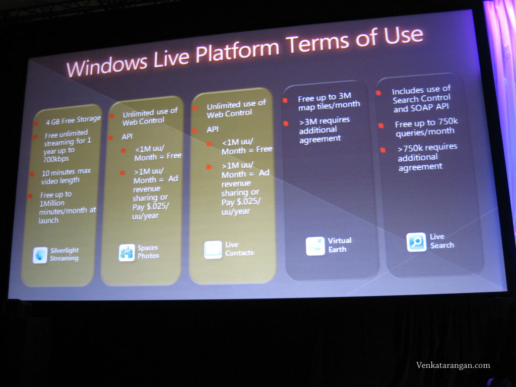 Windows Live Platform Terms of Use
