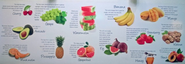 Benefits-of-Fruits