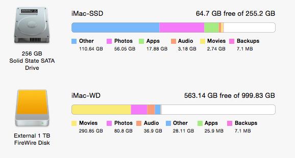 iMac-SSD