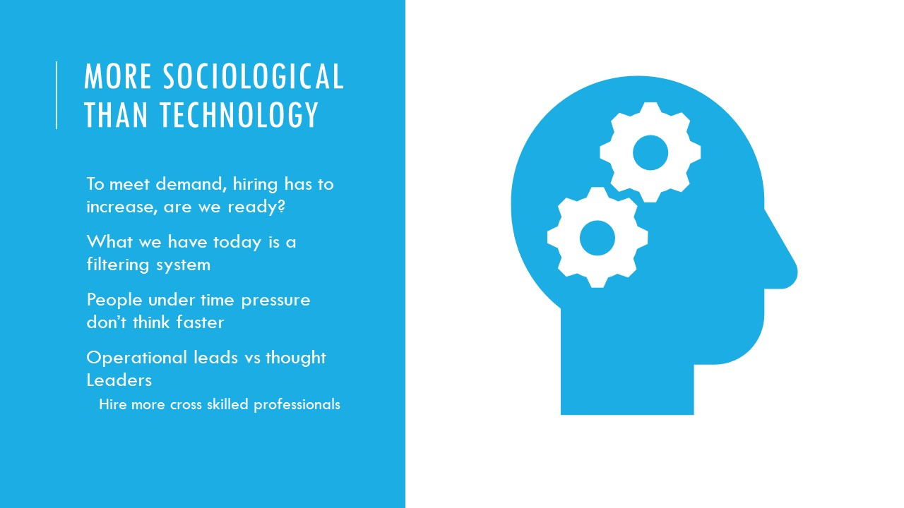 Challenges in Hiring are more sociological than technology