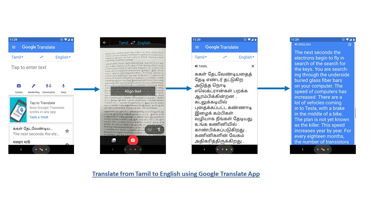 Read a Tamil magazine in English - automatic translation