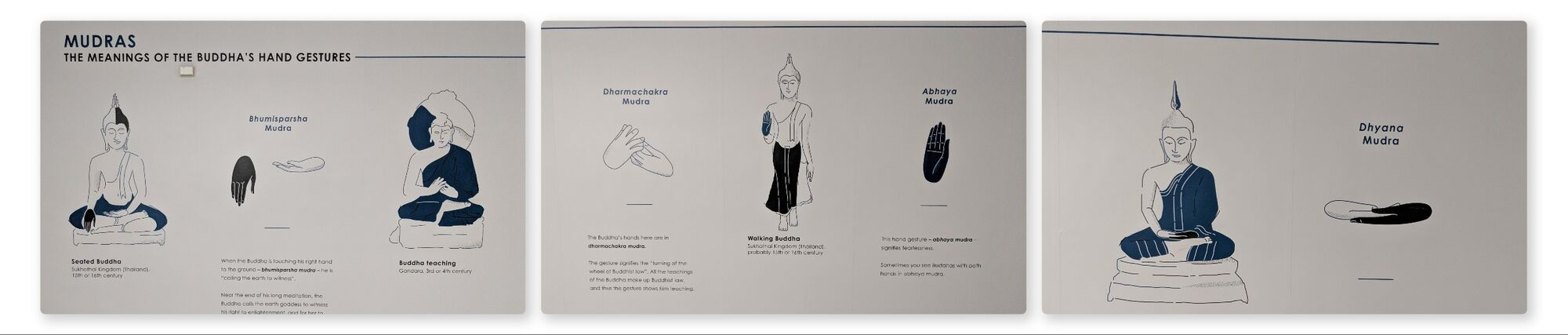 Mudras - The Meanings of the Buddha's hand gestures