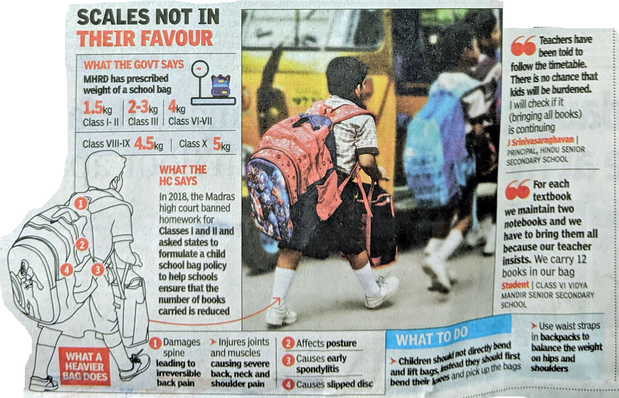 What a heavier bag does - Scales not in their favour - Times of India, Chennai