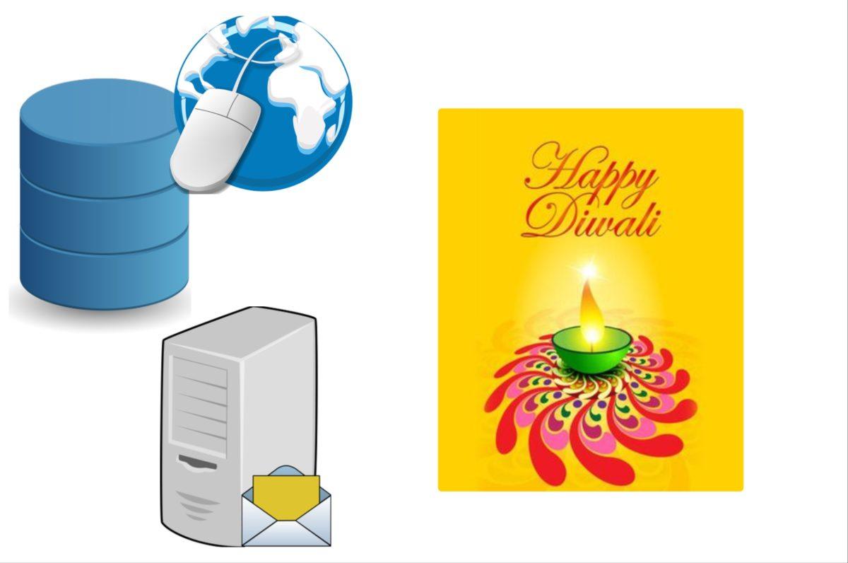 1999 - Database backup to email