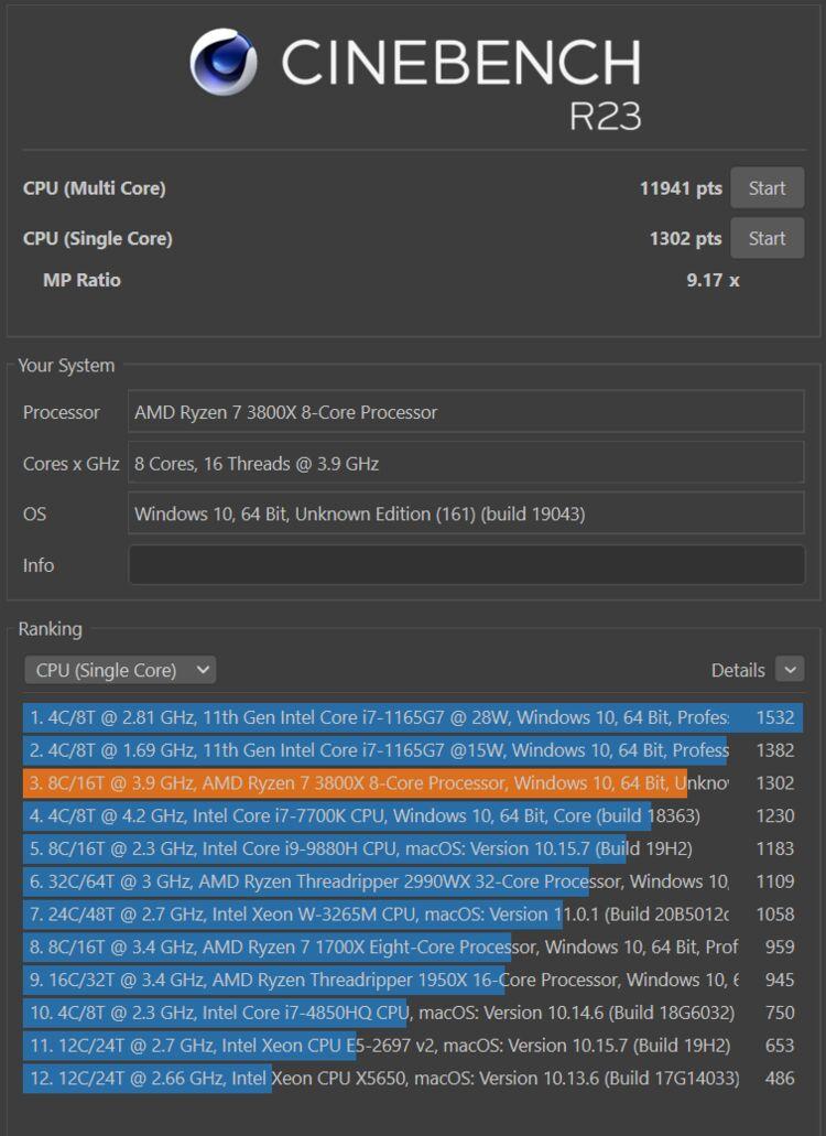 Cinebench R23 score of AMD Ryzen 7 3800X 8-Core Processor - Single core